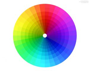 Color Spectrum Wheel