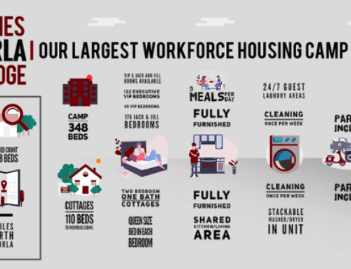 Introducing Aries Orla Workforce Housing Location